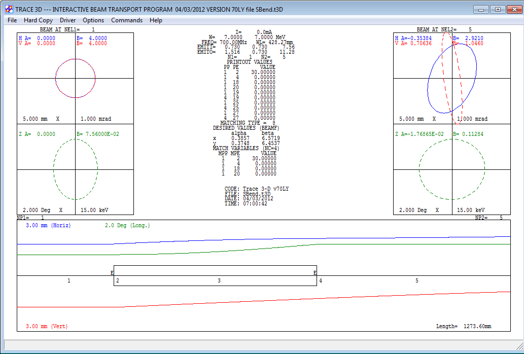 RegressionTests/RBend-Simple-Test-2/Trace3D/Trace3D Screen Shot.png