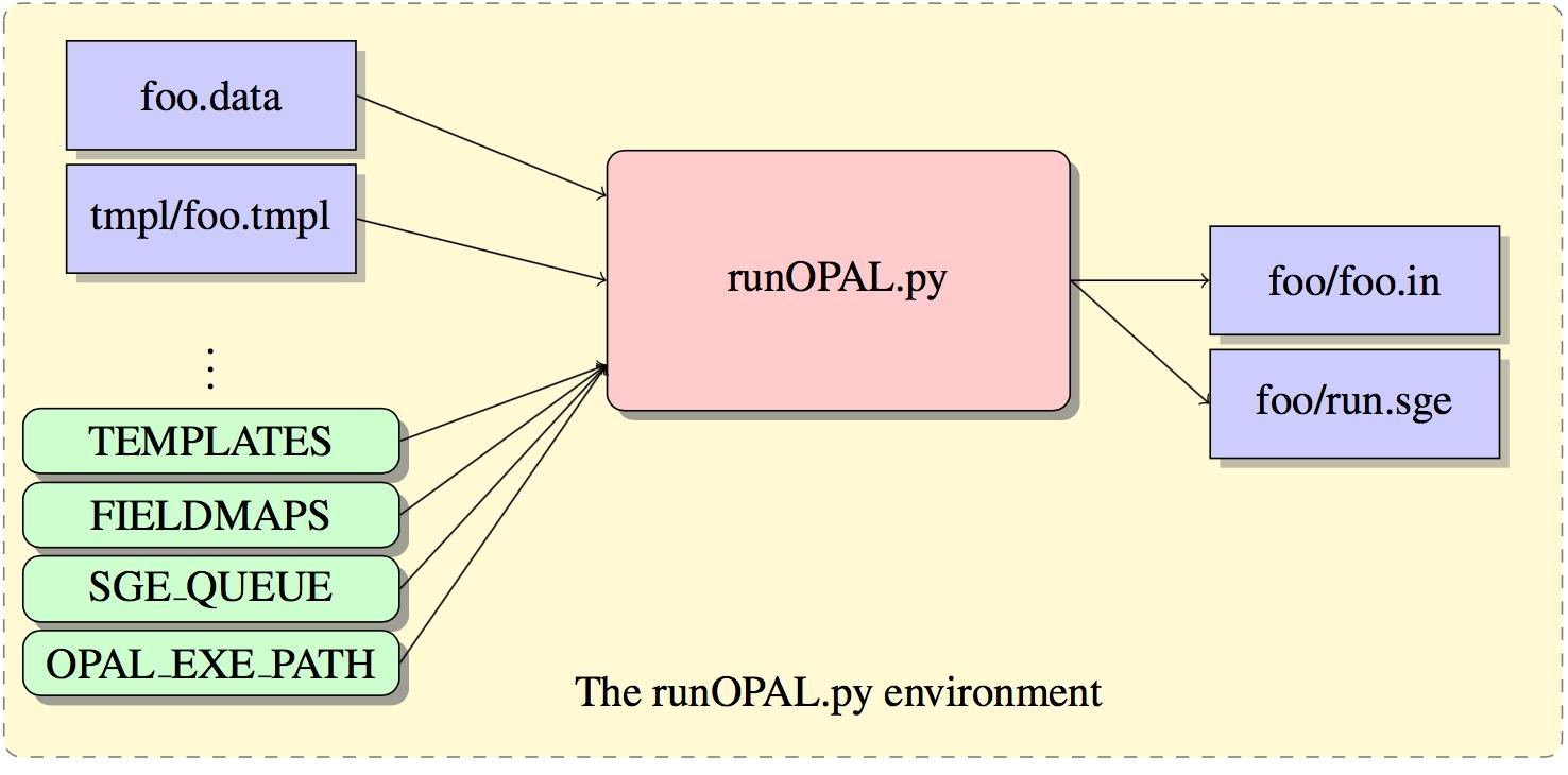 runopal-1
